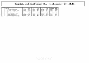 2011 Formadi F3A